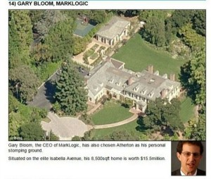 Famous Investors and Their Homes (21 photos) 10