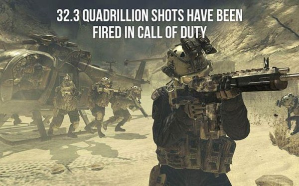 fun_facts_about_call_of_duty_02