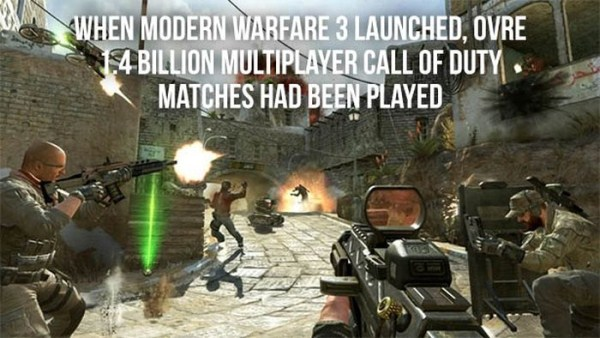 fun_facts_about_call_of_duty_10