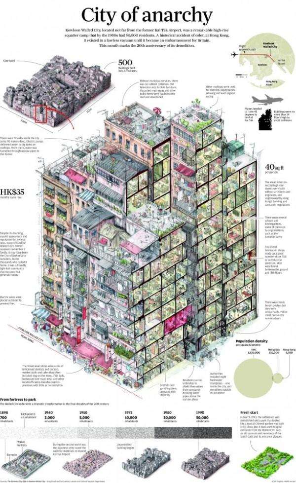 Kowloon Hong Kong (29)