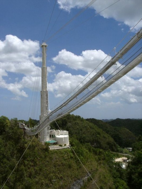 The-Arecibo-Observatory (16)