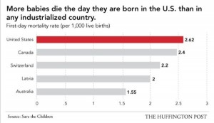 Not So Good Facts About the USA (15 photos) 6