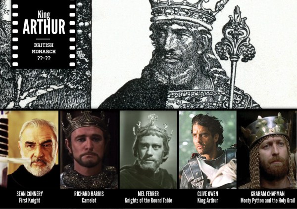 historical-figures-in-movies (4)