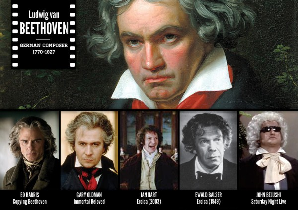 historical-figures-in-movies (6)