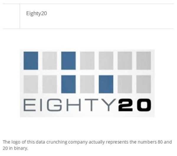 hidden_messages_in_logos_11_1