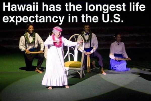 hawaii-facts (2)