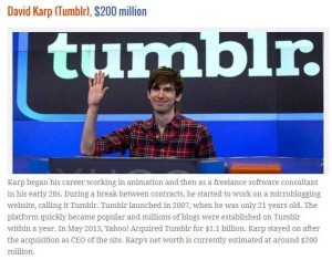 Young People Who Turned Their Websites Into a Fortune (10 photos) 9