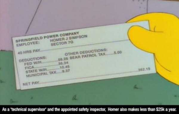 simpsons-facts (10)