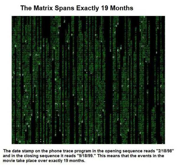 cool-things-about-matrix (11)