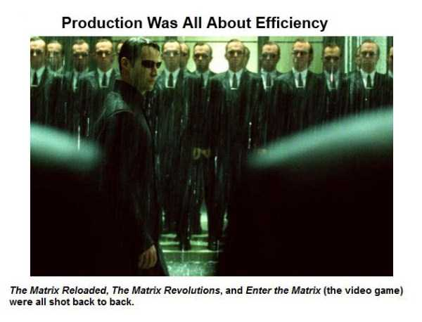 cool-things-about-matrix (28)