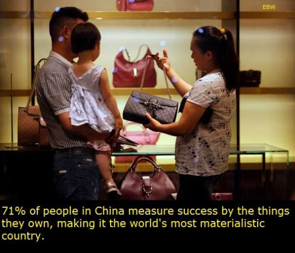facts-about-china (15)