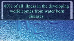 Must-Know Facts About Water (24 photos) 13