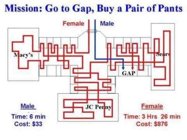 differences-between-guys-and-girls (21)
