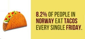Interesting Random Facts About Norway (19 photos) 4
