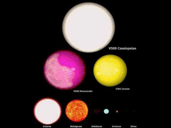 how-big-universe-is (17)