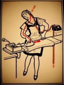 Bizarre Ways To Die By Electrocution (30 photos) 5