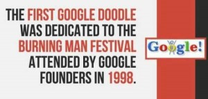 A Few Interesting Facts About Google (18 photos) 14