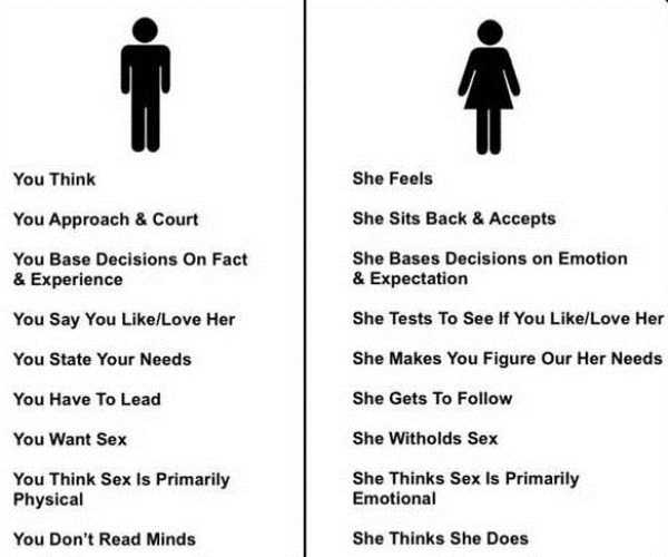 men-vs-women (33)