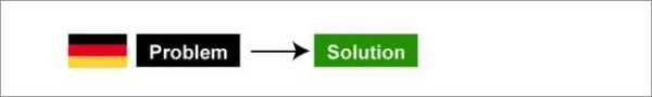 problem-solving (2)