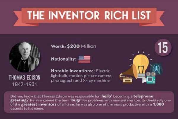 richest-inventors (1)