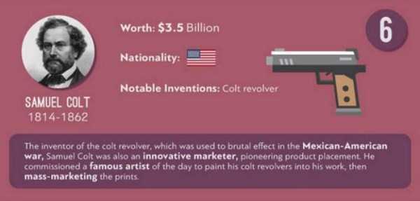 richest-inventors (10)