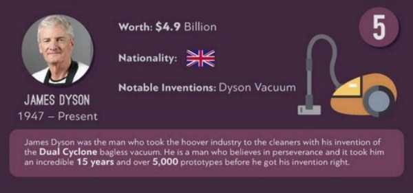 richest-inventors (11)