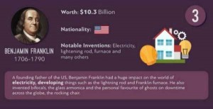 richest-inventors (13)