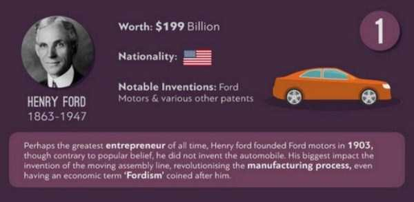 richest-inventors (15)