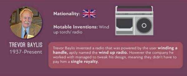 richest-inventors (16)