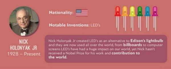 richest-inventors (17)