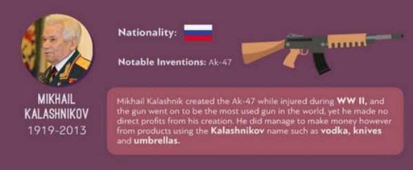 richest-inventors (18)