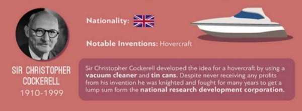 richest-inventors (19)