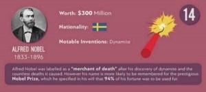 richest-inventors (2)