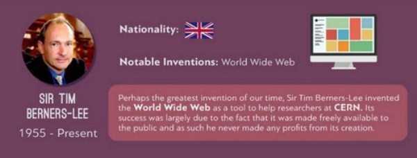richest-inventors (20)