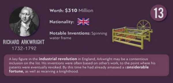 richest-inventors (3)