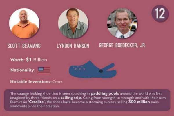 richest-inventors (4)