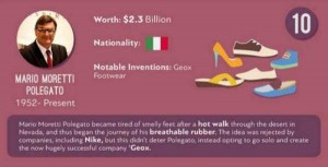 richest-inventors (6)
