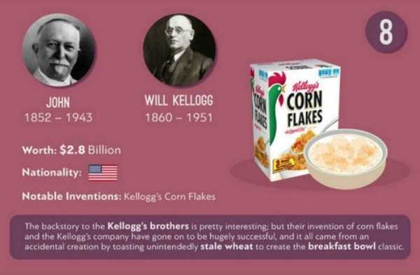 richest-inventors (8)