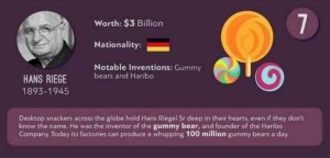 richest-inventors (9)