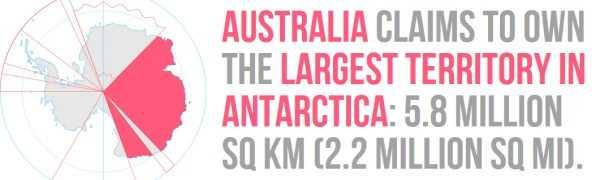 australian-facts (30)
