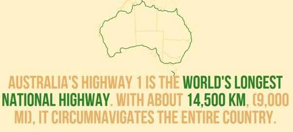 australian-facts (4)