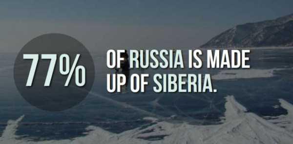 russia-facts-trivia (16)