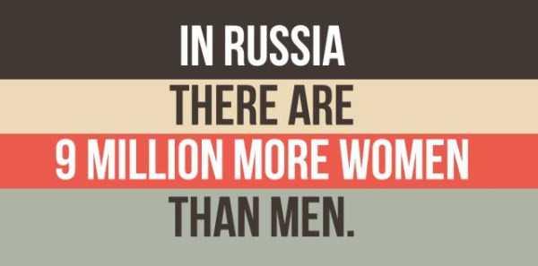 russia-facts-trivia (17)