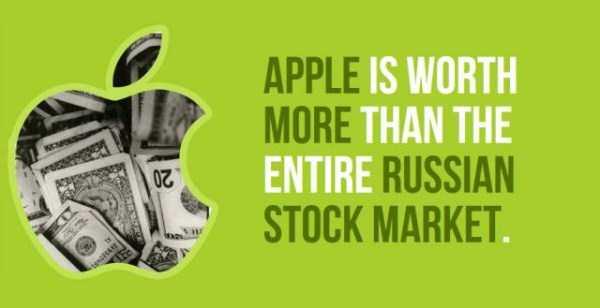 russia-facts-trivia (5)