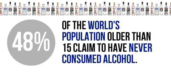 alcohol-facts (5)