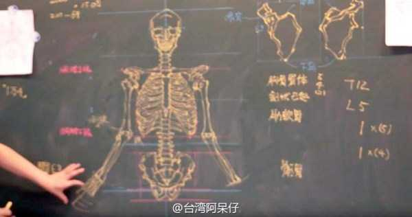 anatomy-class-in-china (5)
