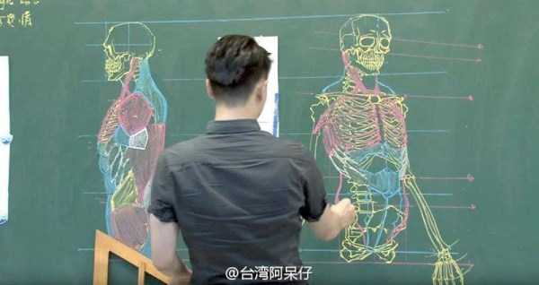 anatomy-class-in-china (6)