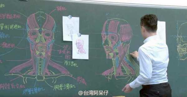 anatomy-class-in-china (8)