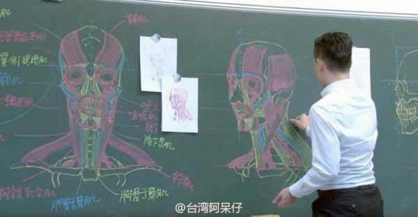 anatomy-class-in-china (8)