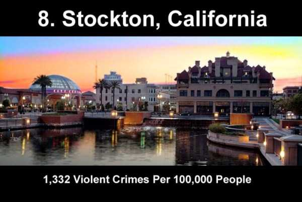 most-violent-us-cities-12